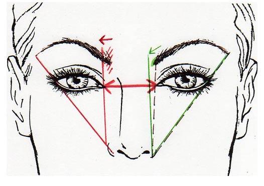 epilation-sourcils