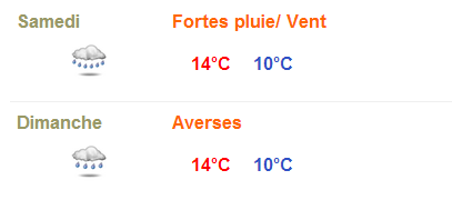 météo Bizerte