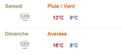 météo Tunis
