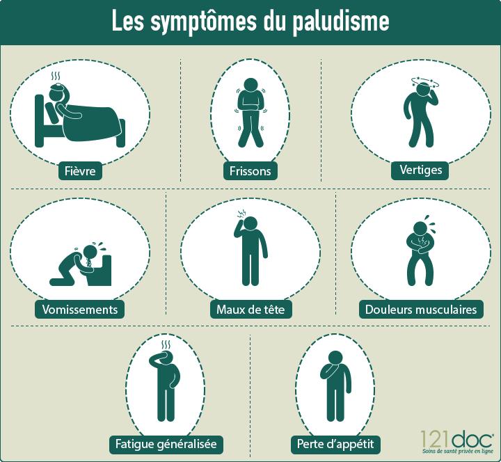 paludisme-symptomes